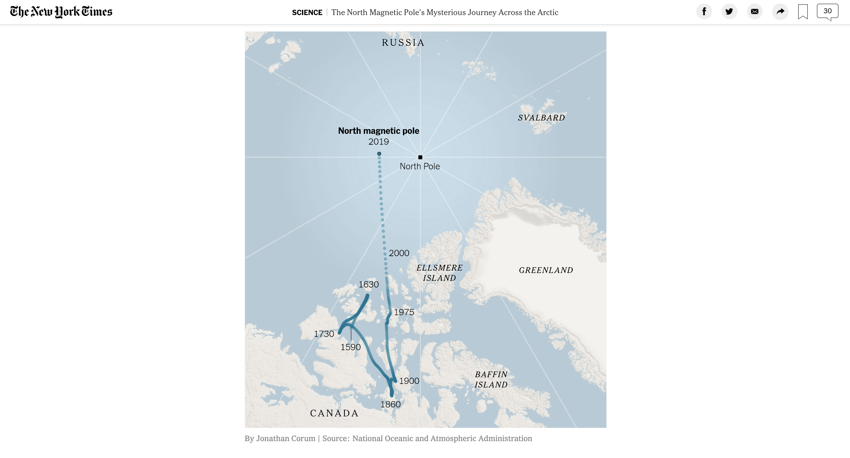 Screenshot from https://www.nytimes.com/2019/02/04/science/north-magnetic-pole-model.html